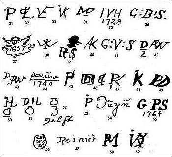 signaturer keramik Stämplar och Signaturer   Delft signaturer keramik